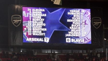 Самые крупные результаты Арсенала